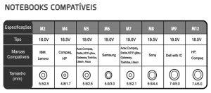 Carregador Universal para Notebook - Automático 90W 8 pinos MPNB-AD-800-90W